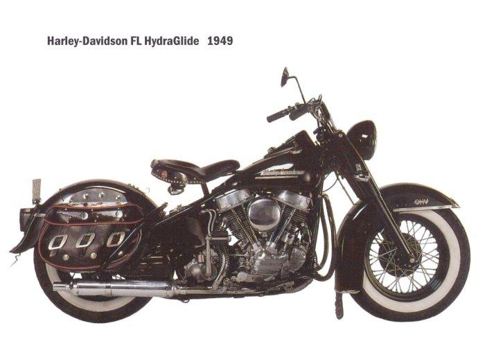 Miniature Harley Davidson Sportster